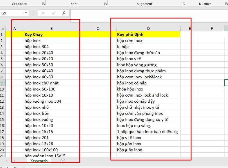 Chia các từ khóa tìm được thành 2 phần, từ khóa mục tiêu và từ khóa phủ định