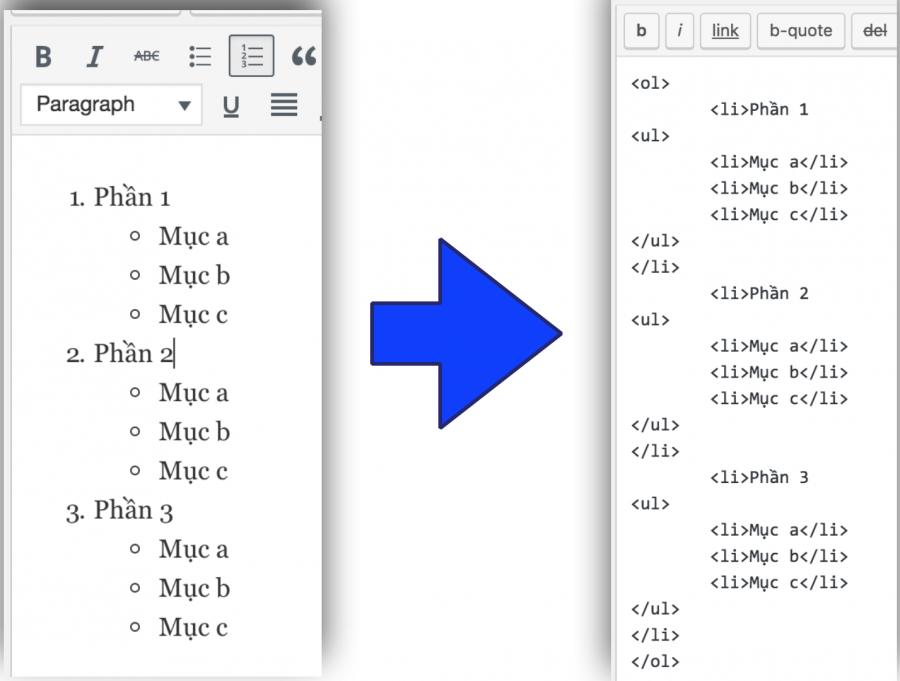 Chức năng đánh số và gạch đầu dòng của trình soạn thảo