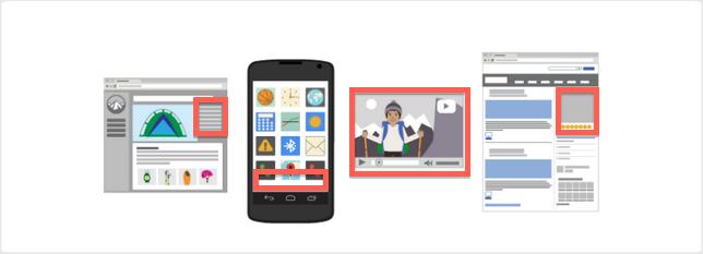 quảng cáo Google có thể hiển thị ở nhiều vị trí