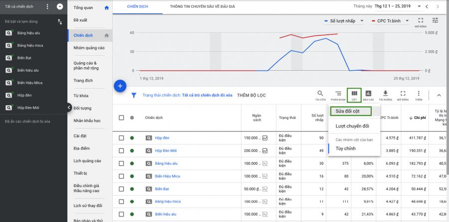 màn hình hiển thị chỉ số Google Ads