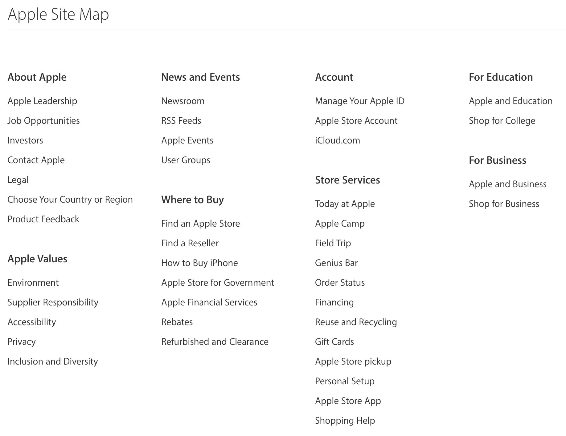 Sitemap của Apple.com dành cho người dùng