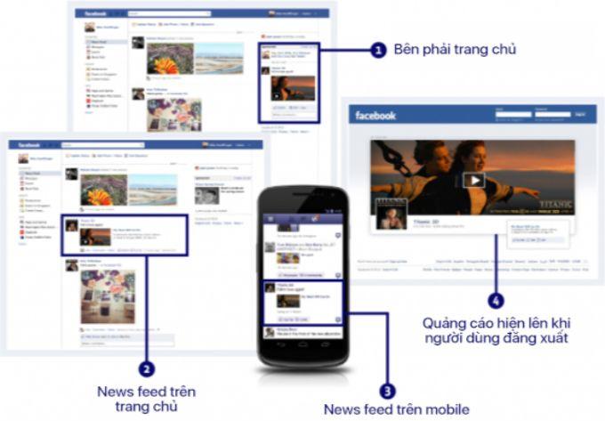 Vị trí hiện thị quảng cáo của facebook ads