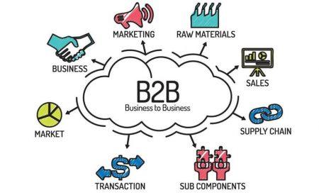 6 xu hướng Content Marketing thành công cho doanh nghiệp B2B
