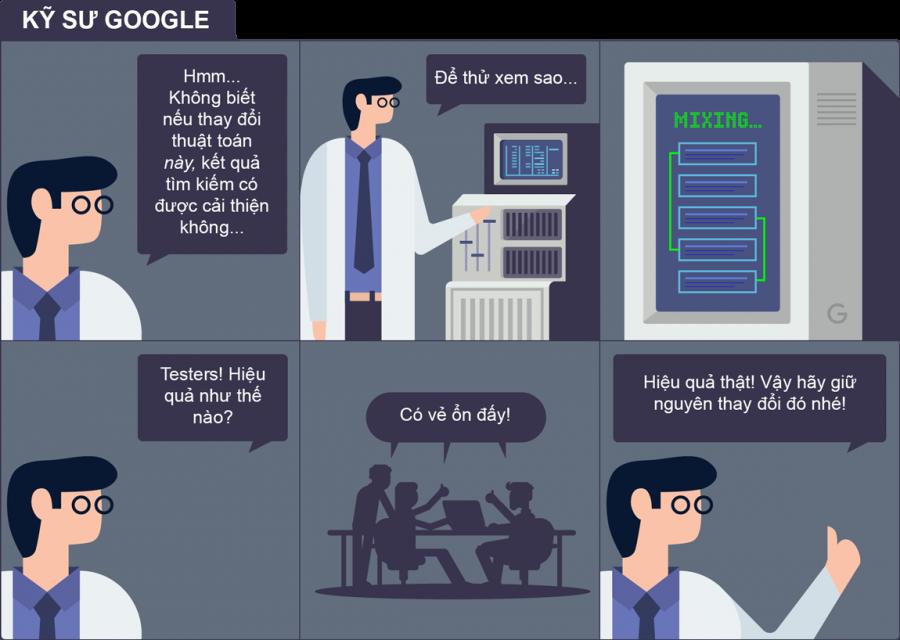 ky-su-google