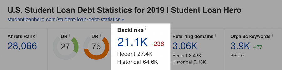 17 thủ thuật SEO tăng hạng cho website 2019