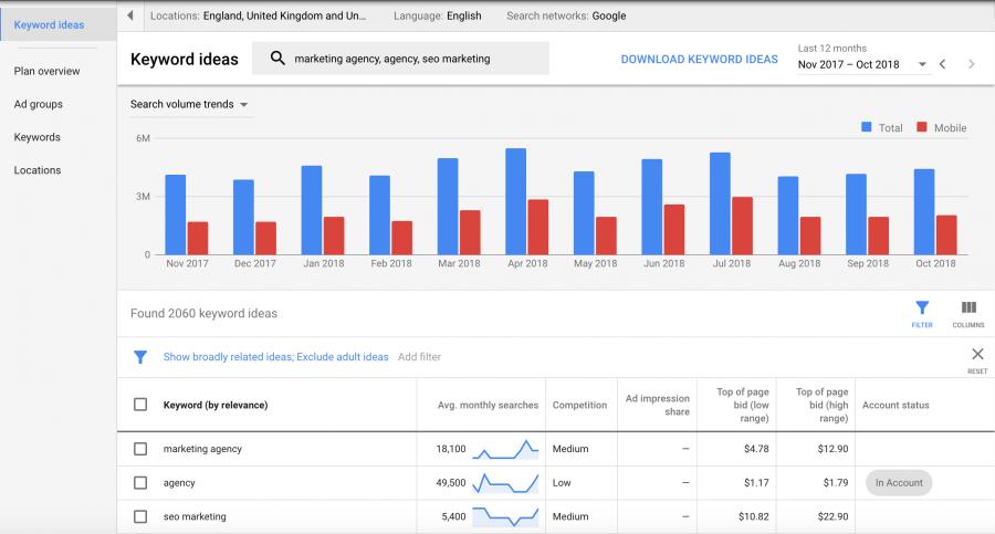 Công cụ nghên cứu tư khóa google planner