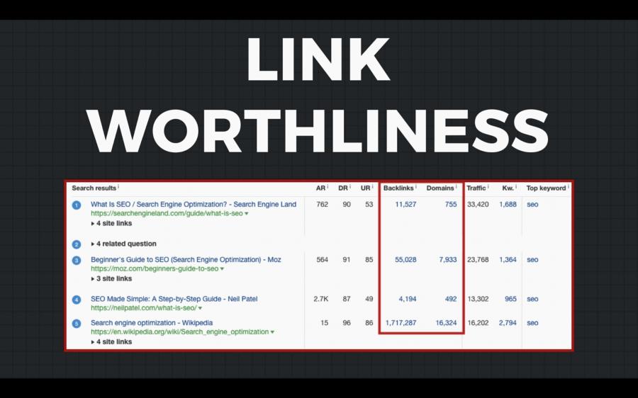 Phương pháp SEO Website dựa trên giá trị link