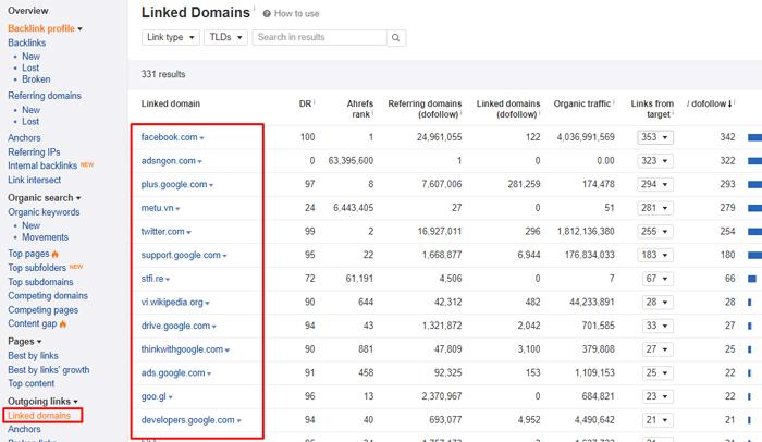Kết quả là những domain mà website đã liên kết đến