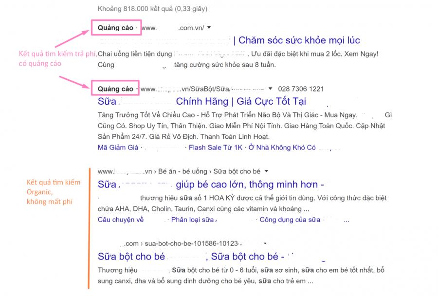 Organic Search: Định nghĩa – tầm quan trọng đối với Online Marketing