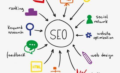 Cách SEO website lên top Google nhanh nhất chỉ với 8 bước