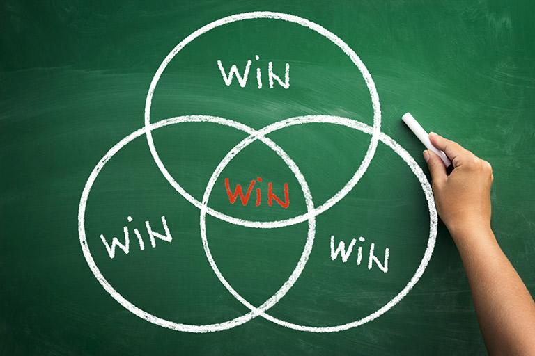 Mối quan hệ 3 win giữa người dùng, Google và doanh nghiệp