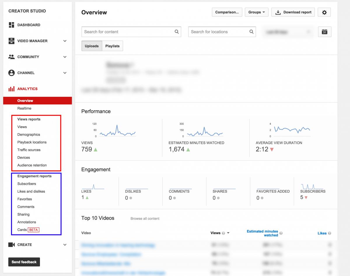 Phân tích dữ liệu bằng YouTube Studio