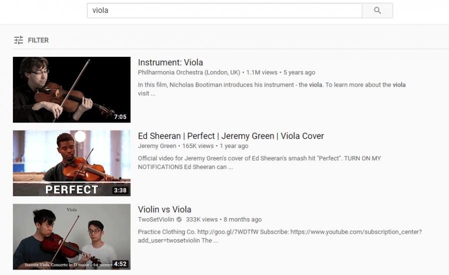 Những kết quả top đều là về nhạc cụ viola, chứ không phải hoa.
