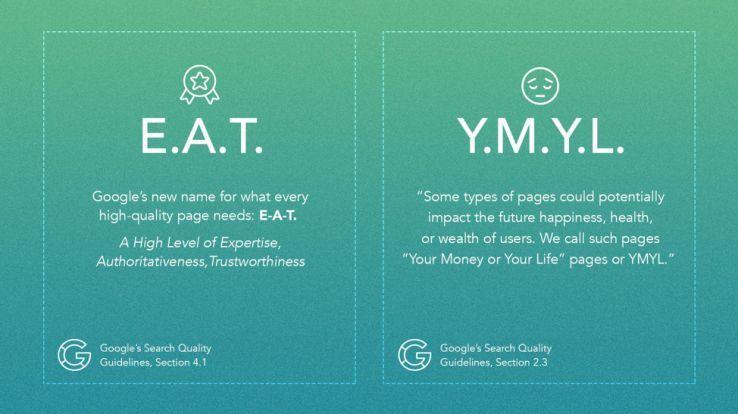 """Định nghĩa """"E.A.T"""" và """"Y.M.Y.L"""" của Google"""