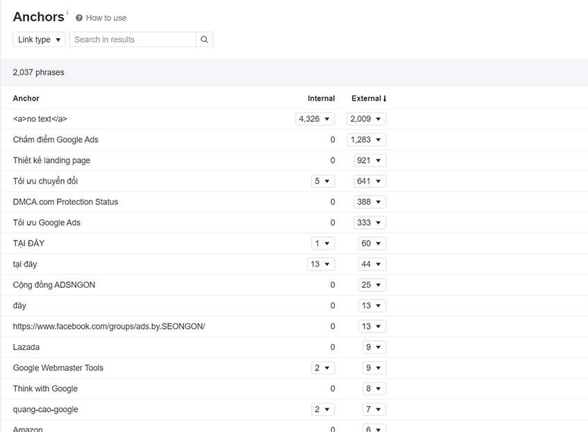Thống kê Anchor text của External link của trang
