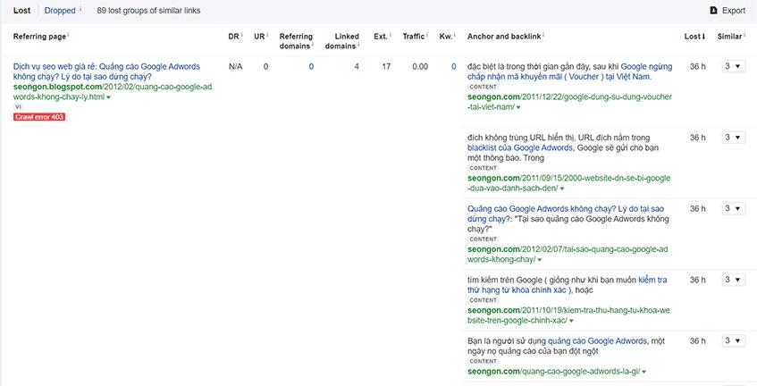 Bảng thống kê chi tiết về Backlink bị mất của website