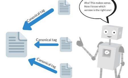 Canonical là gì? Bí kíp lên TOP với thẻ Canonical
