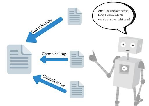 Công dụng của thẻ Canonical trong SEO là gì?