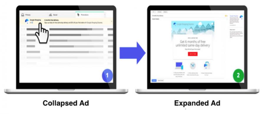 nhấp quảng cáo gmail