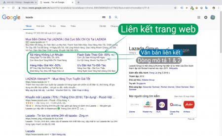 Tiện ích mở rộng quảng cáo Google Ads (2021 update) & Cách thiết lập