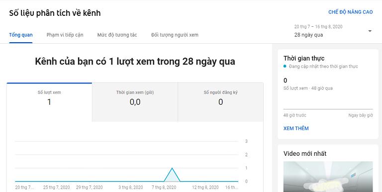 Thẻ tổng quan trong YouTube Analytics