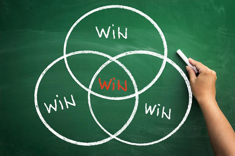Mối quan hệ Win-Win-Win