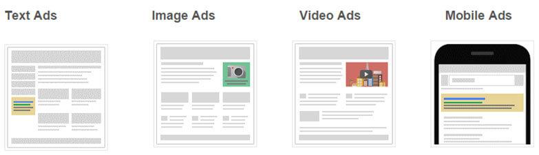các định dạng quảng cáo với GDN