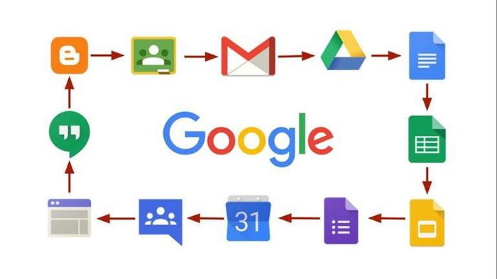 Thấu hiểu Google