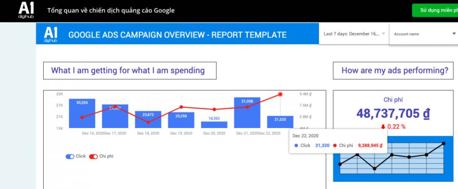 Mẫu báo cáo Google Ads của A1 Digihub