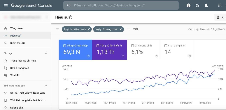Công cụ theo dõi phân tích Google Search Console