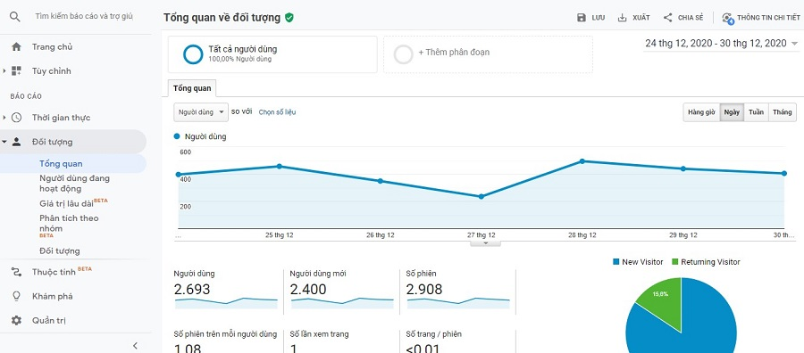 Thiết lập Google Analytics