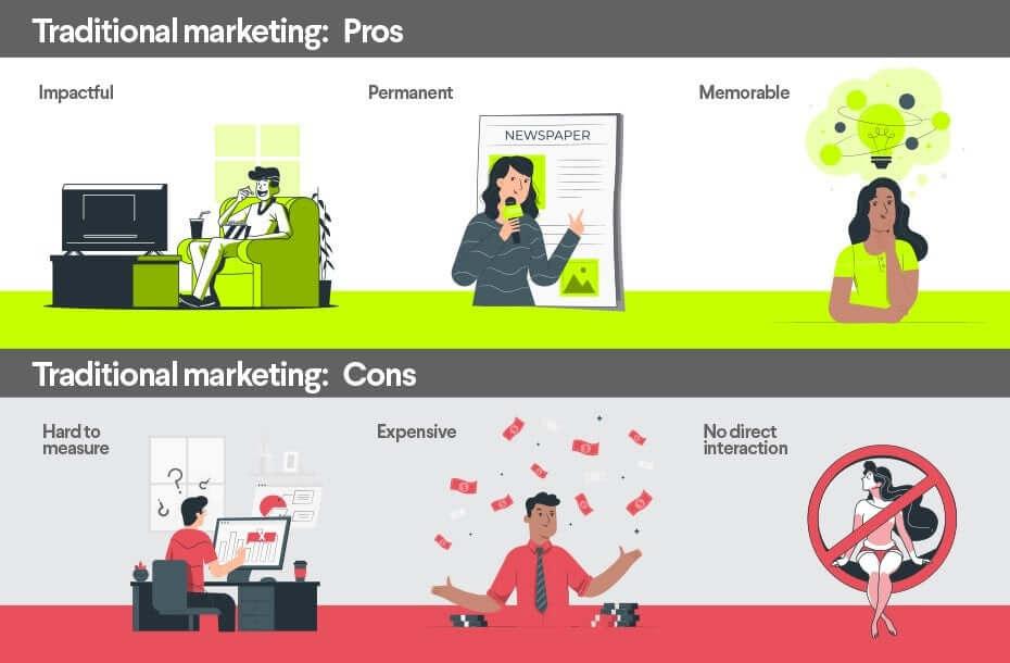 Điểm mạnh và điểm yếu của Marketing truyền thống.