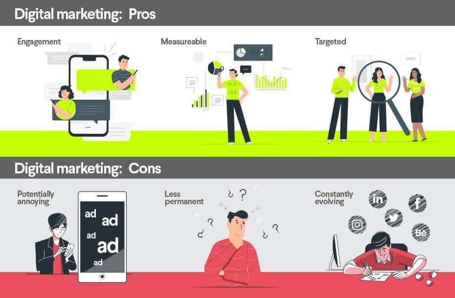 Điểm mạnh và điểm yếu của Digital Marketing.