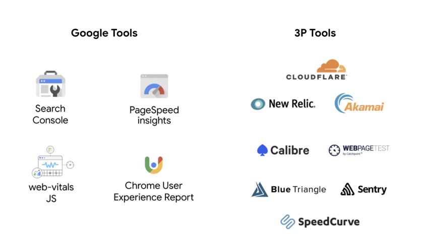 Các công cụ đo lường Core Web Vitals