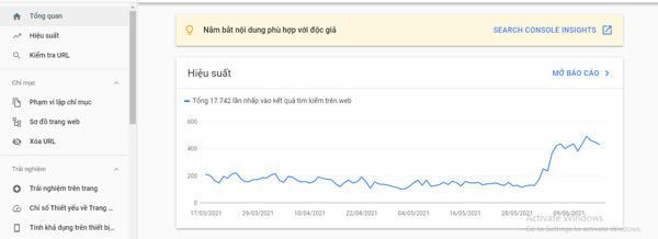 cách sử dụng Google Search Console